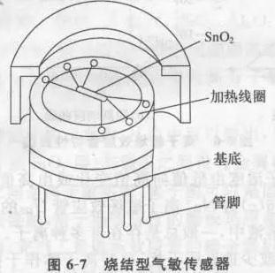 烧结型气敏传感器