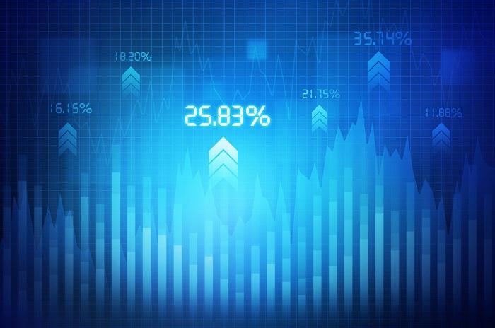 数据走势曲线(非企业商用)