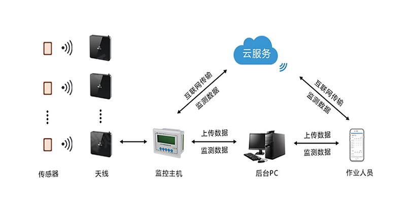 软件管理系统应用1