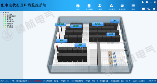 配电房环境监控系统