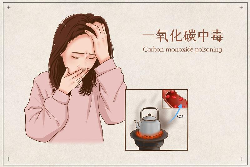 生活中常见的一氧化碳中毒