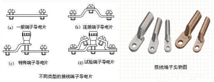 不同类型的接线端子导电片