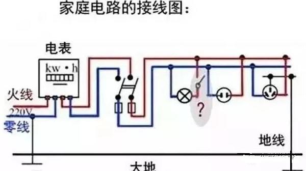 家庭电路的接线图