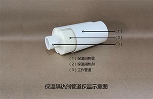保温隔热剂6