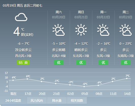 青海格尔木天气