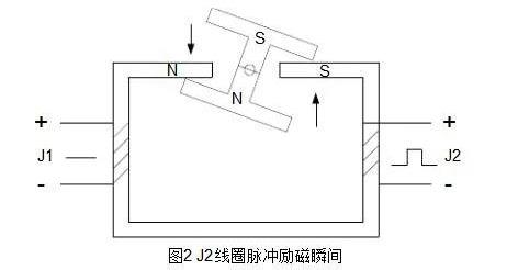 图2 J2线圈脉冲励磁瞬间