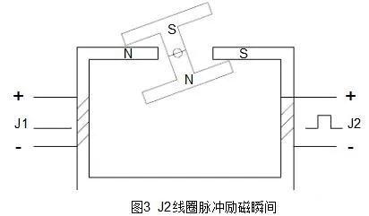 图3 J2线圈脉冲励磁瞬间