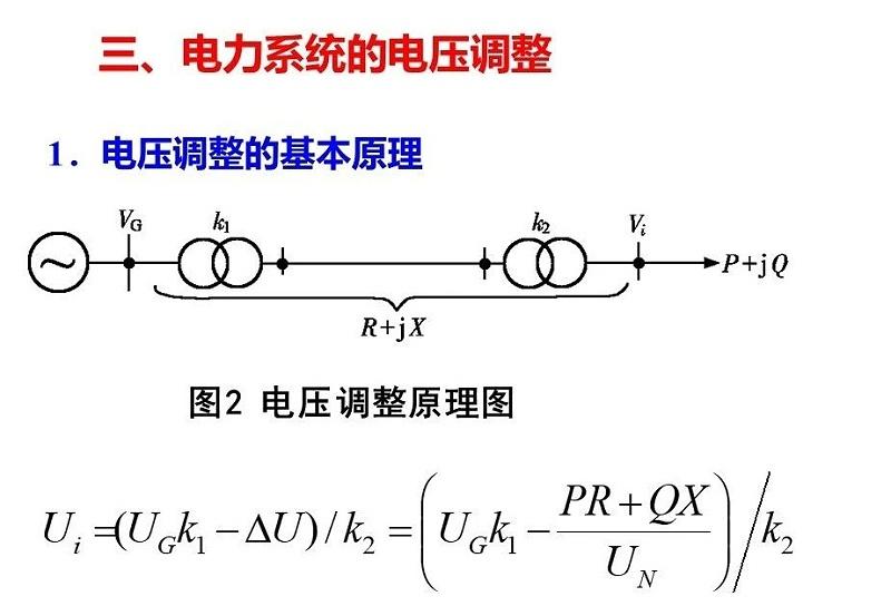 电压调整的基本原理