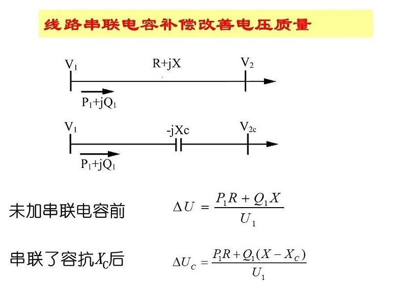 线路串联电容补偿改善电压质量1