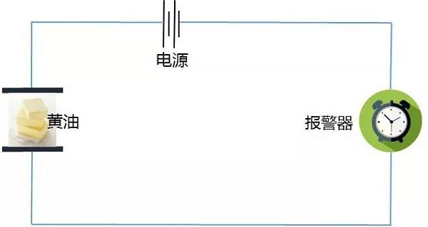 """""""黄油哨兵""""的原理简图"""
